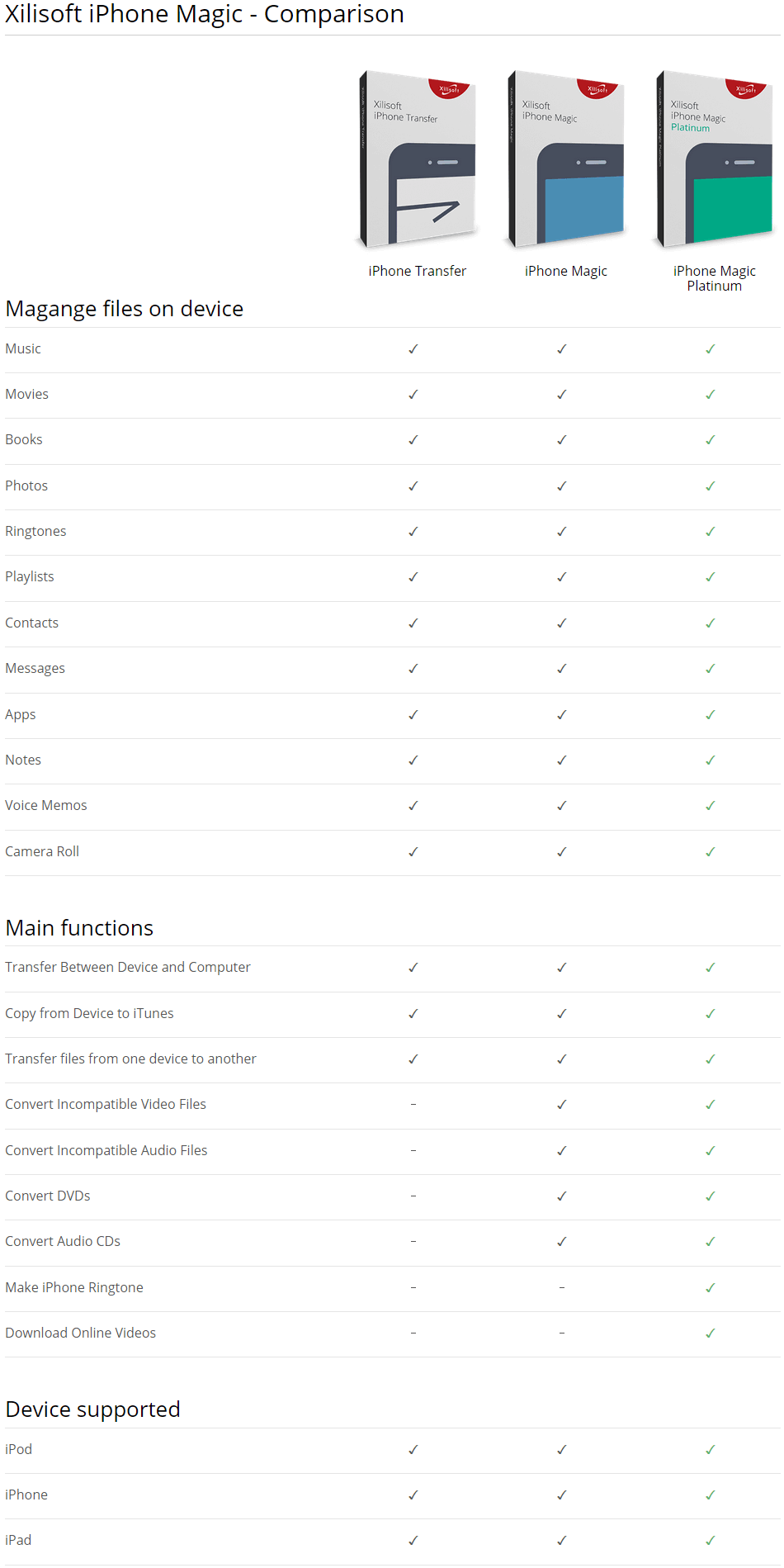 Xilisoft iPhone Magic Platinum 58% OFF Coupon (100% Working)