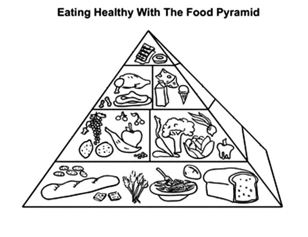 Eating Healthy With The Food Pyramid Coloring Pages