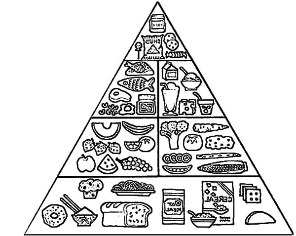 Free coloring pages of food pyramids for kids