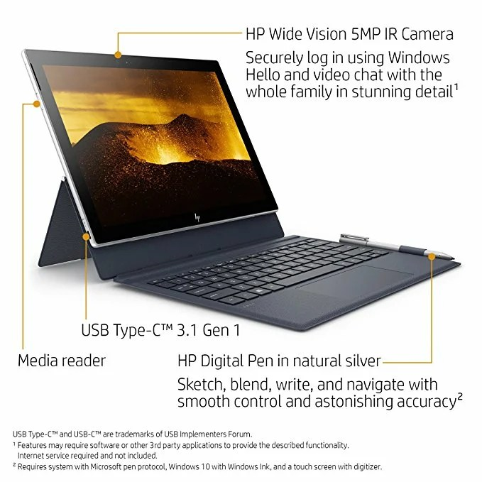 HP ENVY x2 Aspect and Features