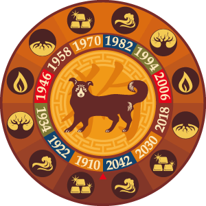 The Lunar New Year  The Year of the Dog  | Missionary