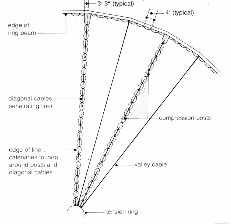 Low Voltage Landscape Lighting Photocell Wiring Diagram