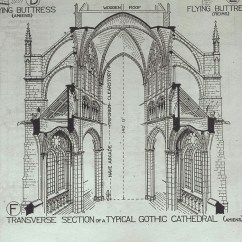 Cathedral Architecture Gothic Arches Diagram Echo Chainsaw Cs 346 Parts Ancient And Medieval Europe Pointed Ribbed Vaults Flying Buttresses Image1