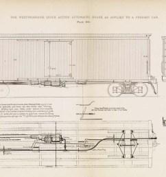i the westinghouse quick action automatic brake as applied to a freight car plate d80 m w 4 m tv u v f w v v i evj  [ 1100 x 727 Pixel ]