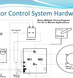 this allows us to prevent any accidental start with the accelerator or forward switch on this is how the software of the controller operates along with its  [ 1170 x 811 Pixel ]