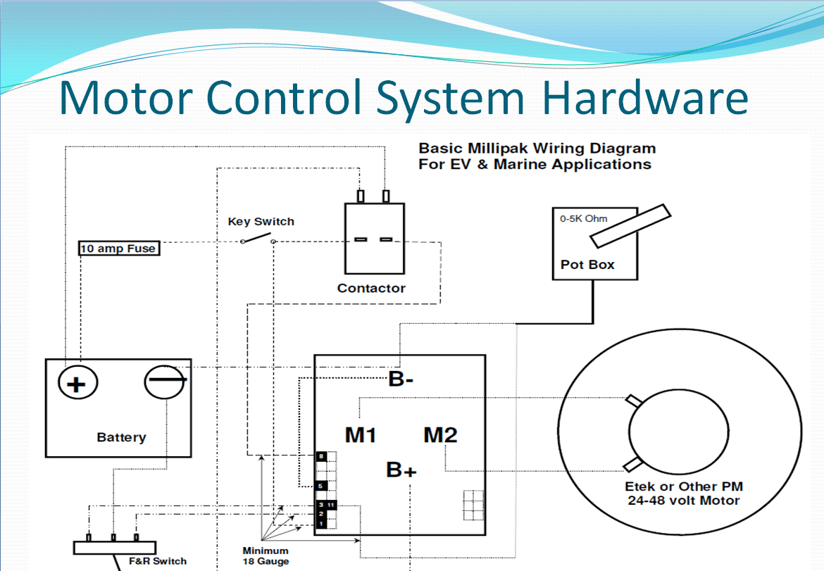 hight resolution of this allows us to prevent any accidental start with the accelerator or forward switch on this is how the software of the controller operates along with its