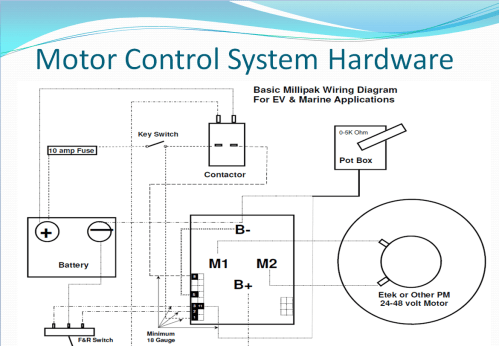 small resolution of this allows us to prevent any accidental start with the accelerator or forward switch on this is how the software of the controller operates along with its