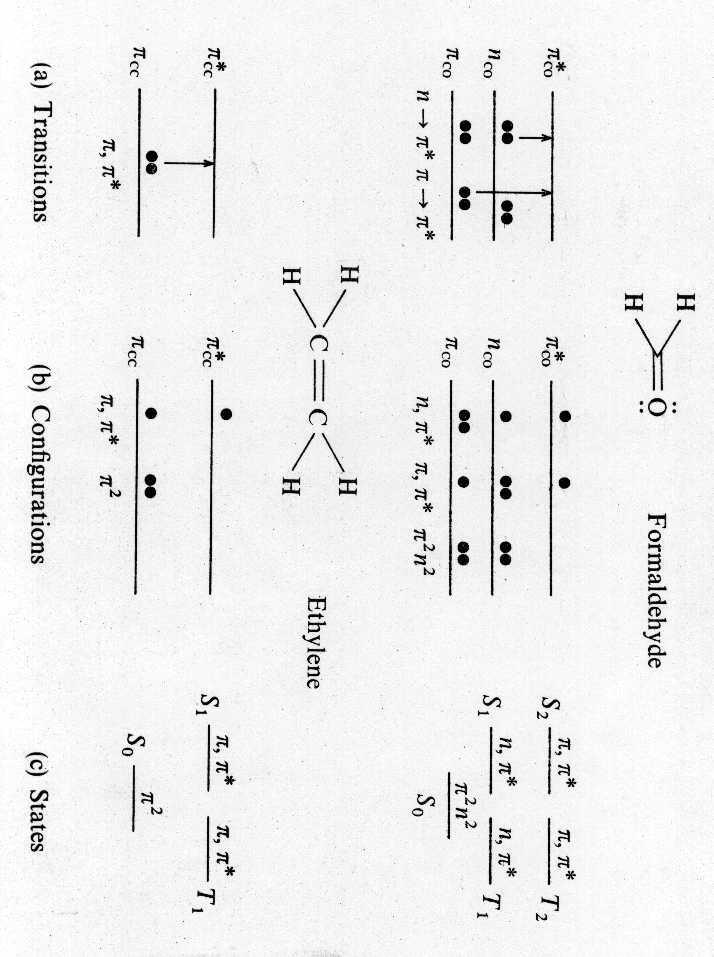 Modern molecular photochemistry turro pdf