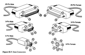 6 Pin Phone Connector Diagram 6 Pin Relay Diagram Wiring