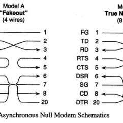 Db9 Wiring Diagram Wabco Abs Serial Port And Modem Cables
