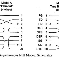Serial Cable Wiring Diagram Jayco 12 Pin Trailer Plug Port And Modem Cables