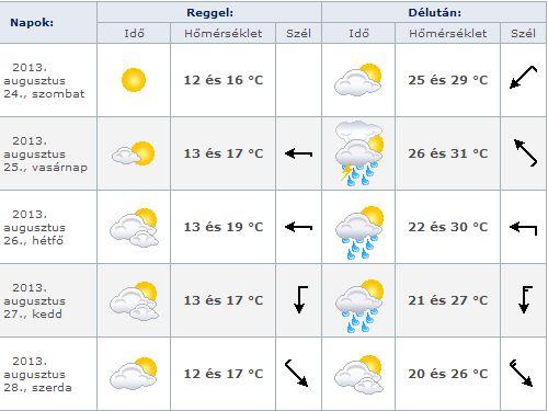 metnet 24.08.2013