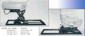 Model 908D