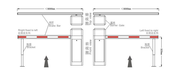 COMA-Straight Arm Barrier Gate Manufacturers and Suppliers
