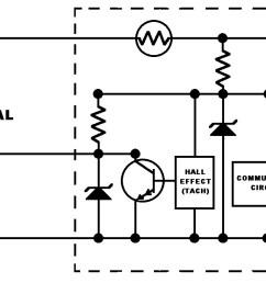 methods of monitoring fan performance comair rotron electronic tachometer wiring diagram magnetic tach pickup wiring diagram [ 1481 x 685 Pixel ]
