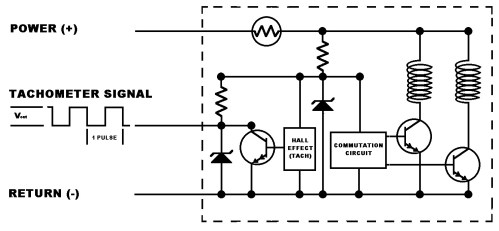 small resolution of methods of monitoring fan performance comair rotron electronic tachometer wiring diagram magnetic tach pickup wiring diagram