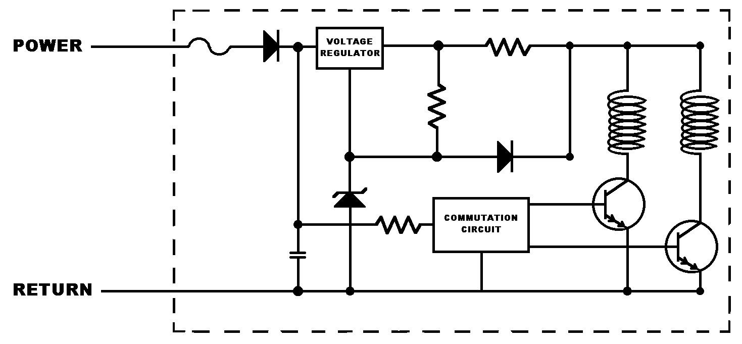 block diagram reduction simulator