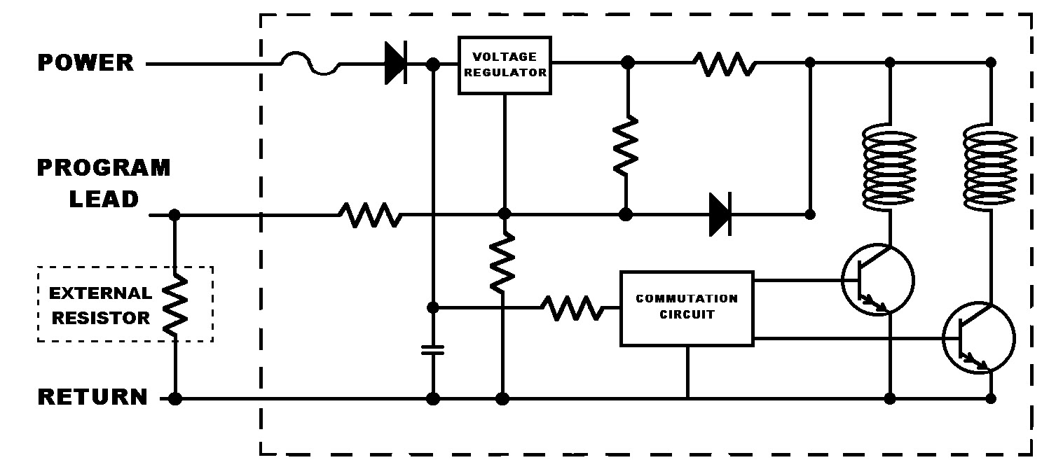 hight resolution of programmable a programmable fan
