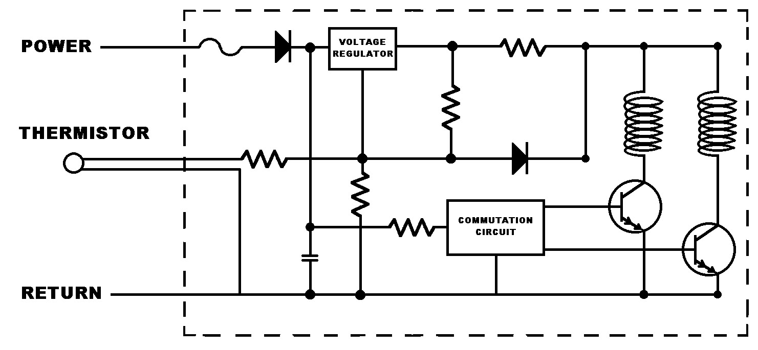 hight resolution of thermal speed control
