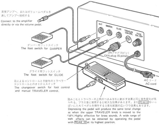 Roland Keyboard Wiring Diagram Keyboard Color Diagram