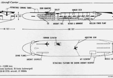 Cardboard Boat Basics Heber Springs