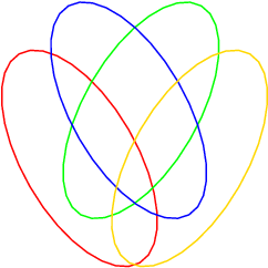 4 Variable Venn Diagram How To Read Automotive Wiring Diagrams Symbols A Survey Of What Is The Figure Below Ellipses Originally Found By Himself Ve80 See Also Black And White Version Its Tutte Embedding