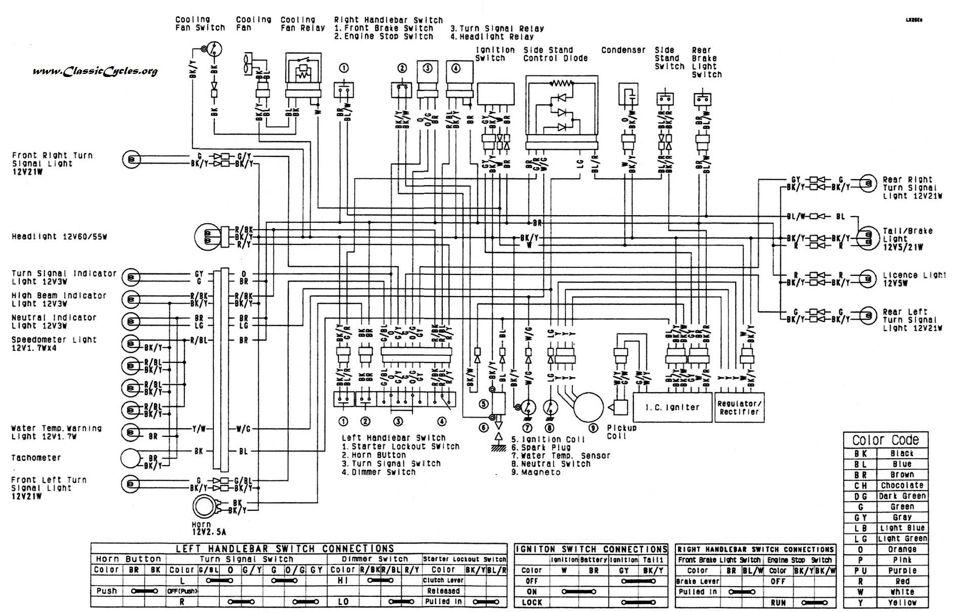 Schema Electrique Versys 650