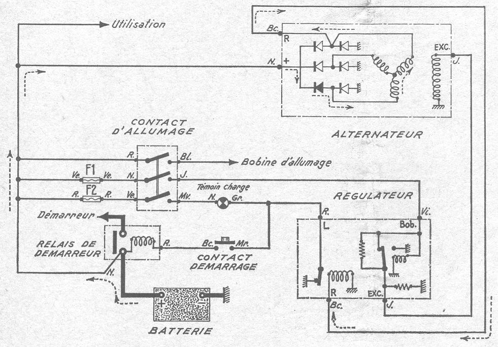 ds schema moteur electrique pour