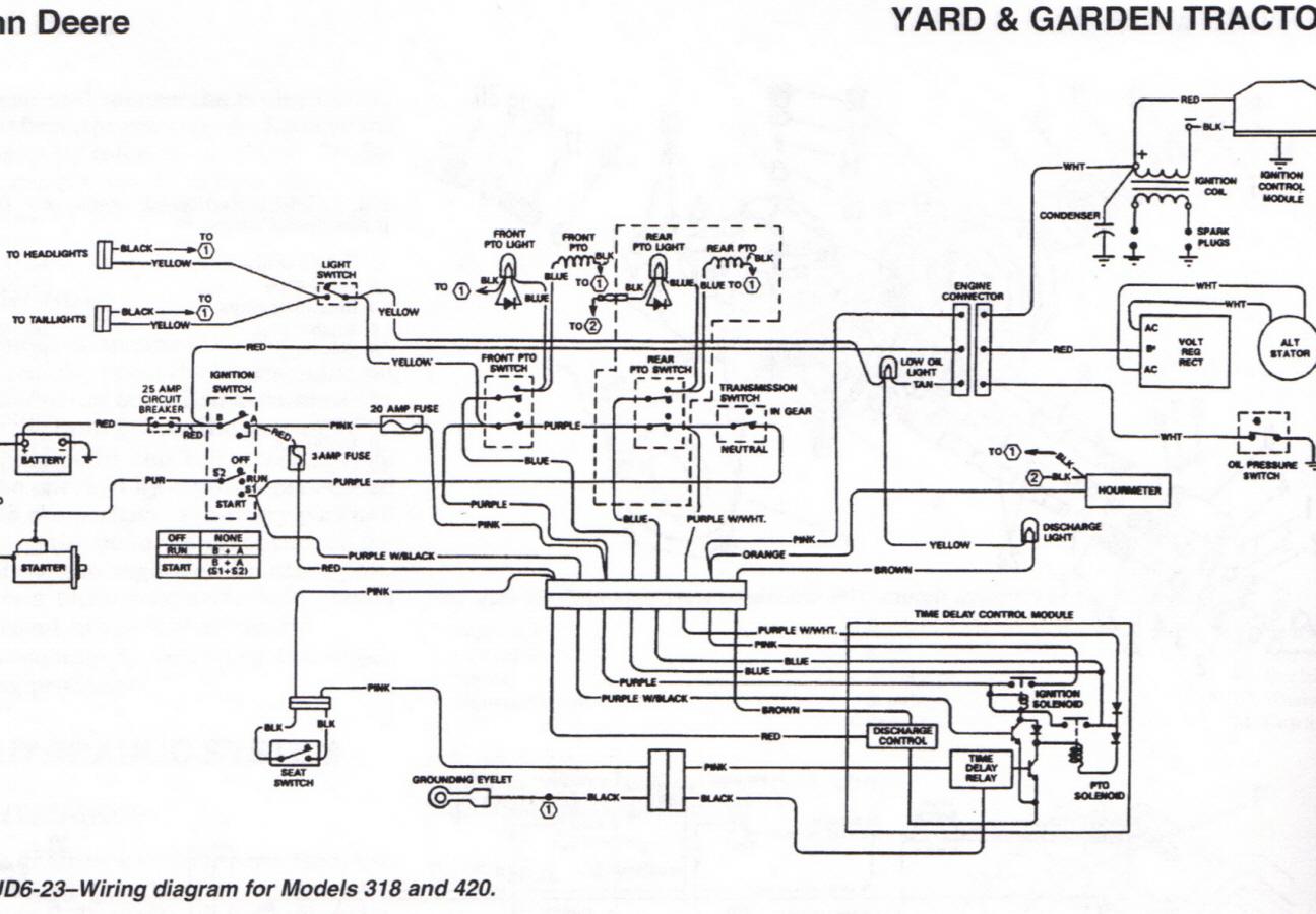 Schema Electrique John Deere