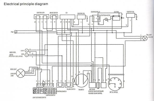 alpina schema cablage electrique sur