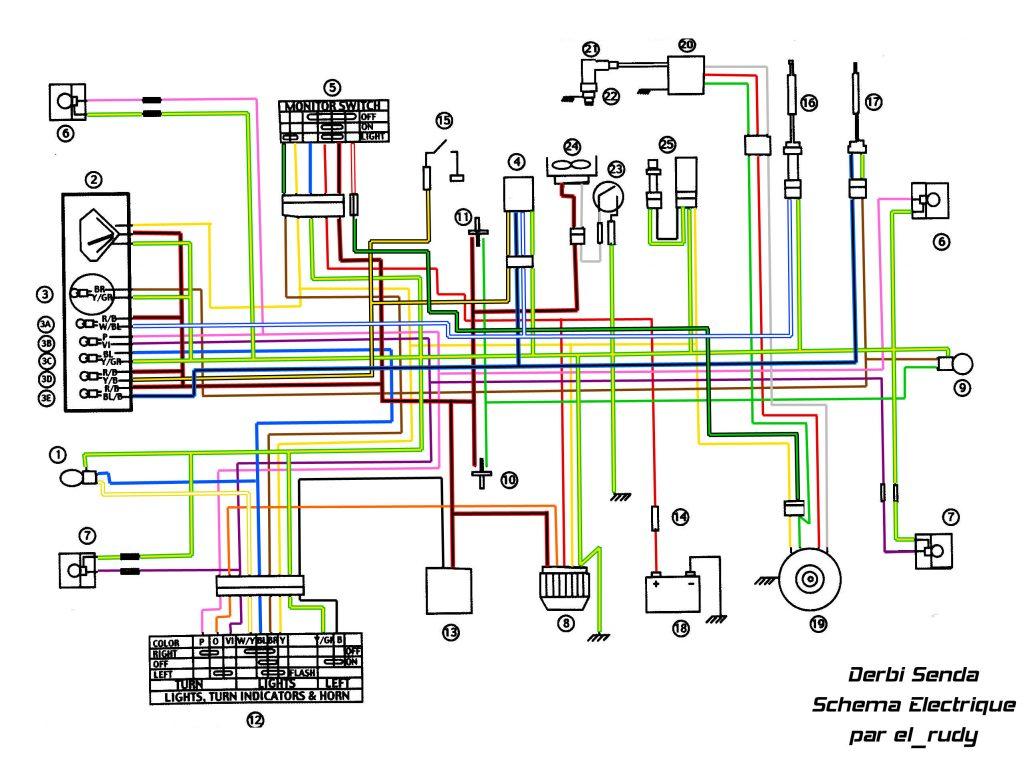 aprilia rs 50 1998 wiring diagram traxxas t maxx 3 parts schema electrique jaguar type e - combles isolation