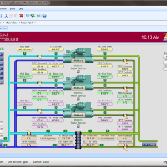 Profibus Dp Wiring Diagram 2000 Ford F150 Radio Daisy Chain Bus