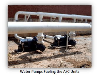 water pumps fueling the A/C units