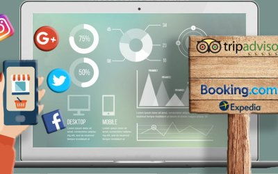 6 statistiques pour mieux comprendre l'environnement de l'hôtellerie en ligne