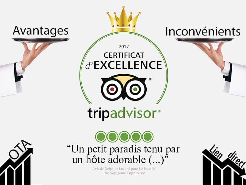 Avantages et inconvénients du certificat d'excellence de Trip Advisor