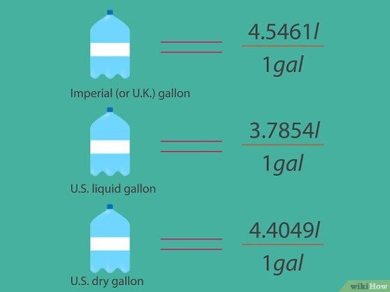 Immagine titolata Convert Gallons to Liters Step 03