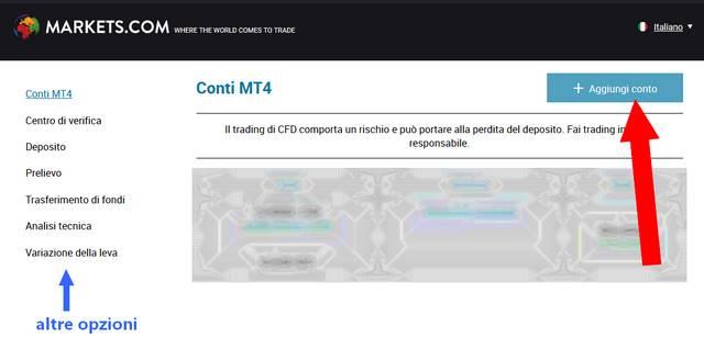 aprire conto mt4 markets.com
