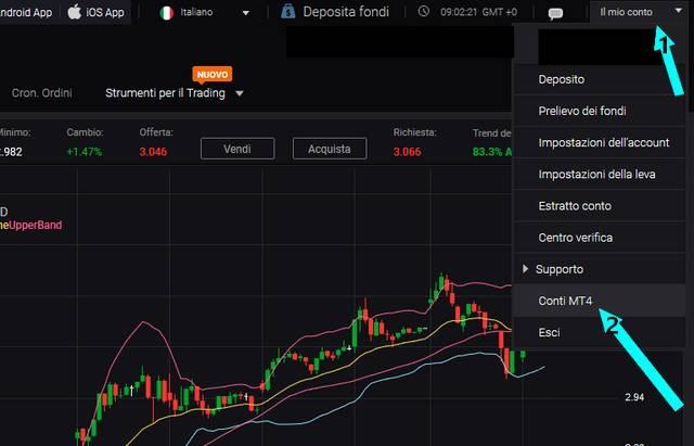 metatrader 4 markets.com