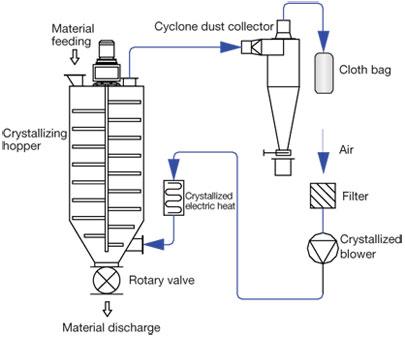 Led Marine Fuse Box Marine Transmission Wiring Diagram
