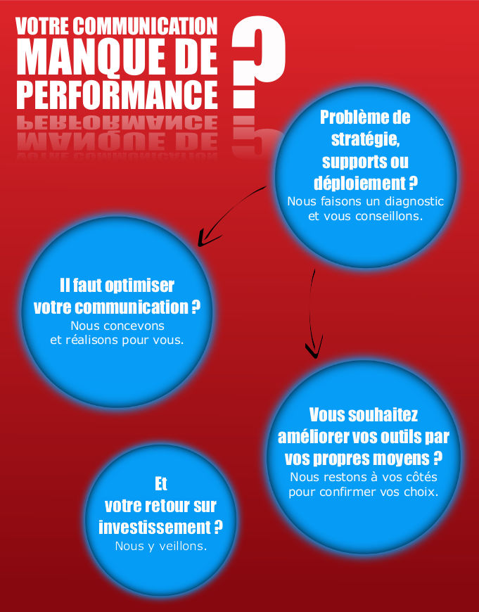 infographie accompagnement