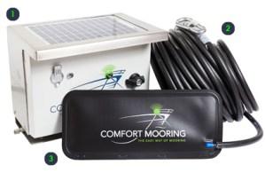 Comfort Mooring Paket