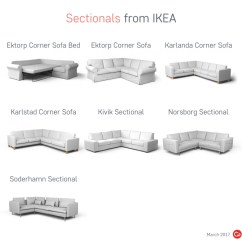 Karlstad Corner Sofa Dimensions Big Sectionals Sofas Replacement Ikea Covers For Discontinued Couch ...