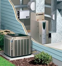 air conditioner [ 1000 x 787 Pixel ]
