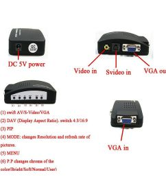 video svideo tv av rca to pc vga signal adapter converter video switch box [ 1200 x 1200 Pixel ]