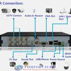 Internet Wiring Diagram 1990 Ford Bronco 8 Channel Cctv H.264 Full D1 Network Hd Dvr Digital Video Recorder