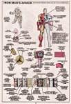 Iron Man's Armor Plans