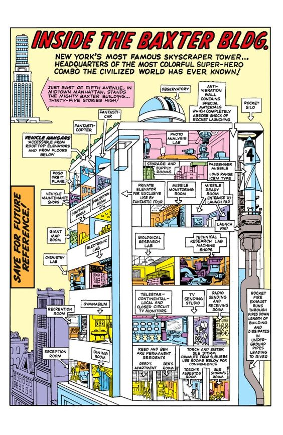 Baxter-building-character-sheet