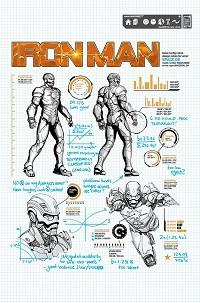 ironman6mcnivendesign ComicList: Marvel Comics for 02/06/2013