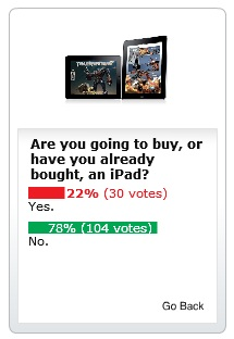 ipad_poll 22% of ComicList readers have or will get an iPad