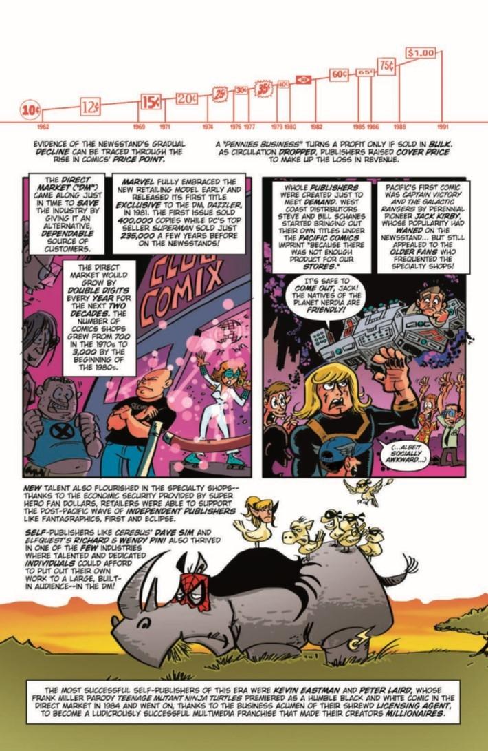 ComicBookHistory_v2_04-pr-6 ComicList Previews: COMIC BOOK HISTORY OF COMICS COMICS FOR ALL #4